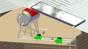 sửa bình nóng lạnh tại quận Hà Đông 0968030344